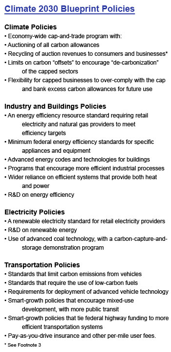 Journal of values based leadership valparaiso university smart energy and transportation policies are essential for the greatest savings climate 2030 blueprint policies malvernweather Image collections